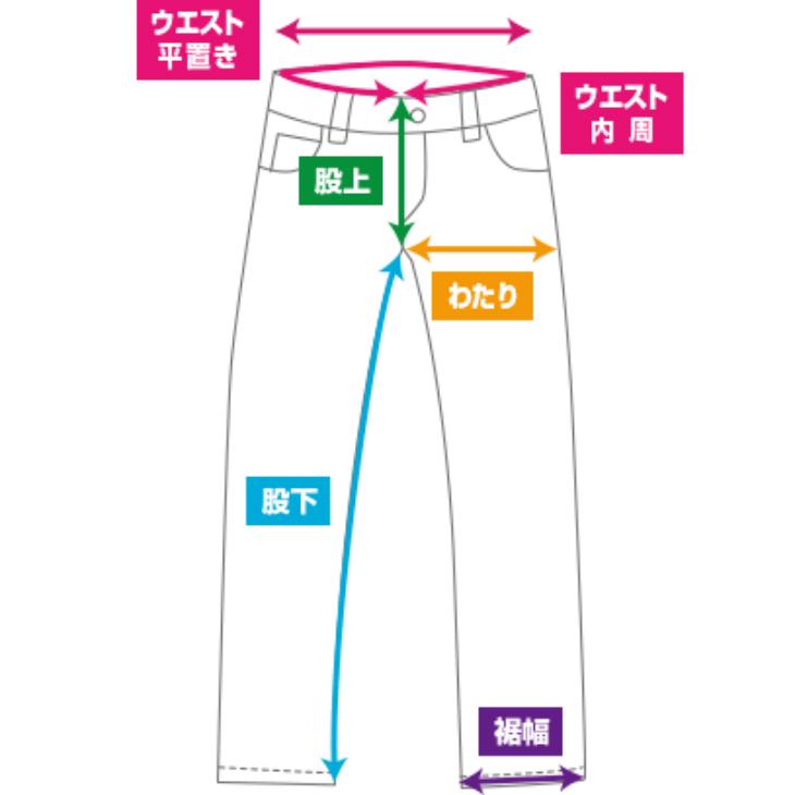 寸法の説明