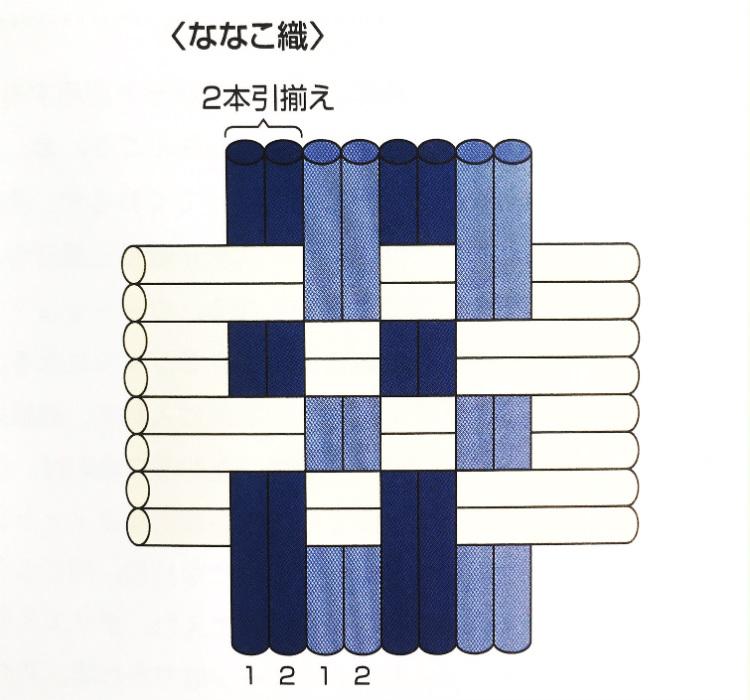 ななこ織の織り方